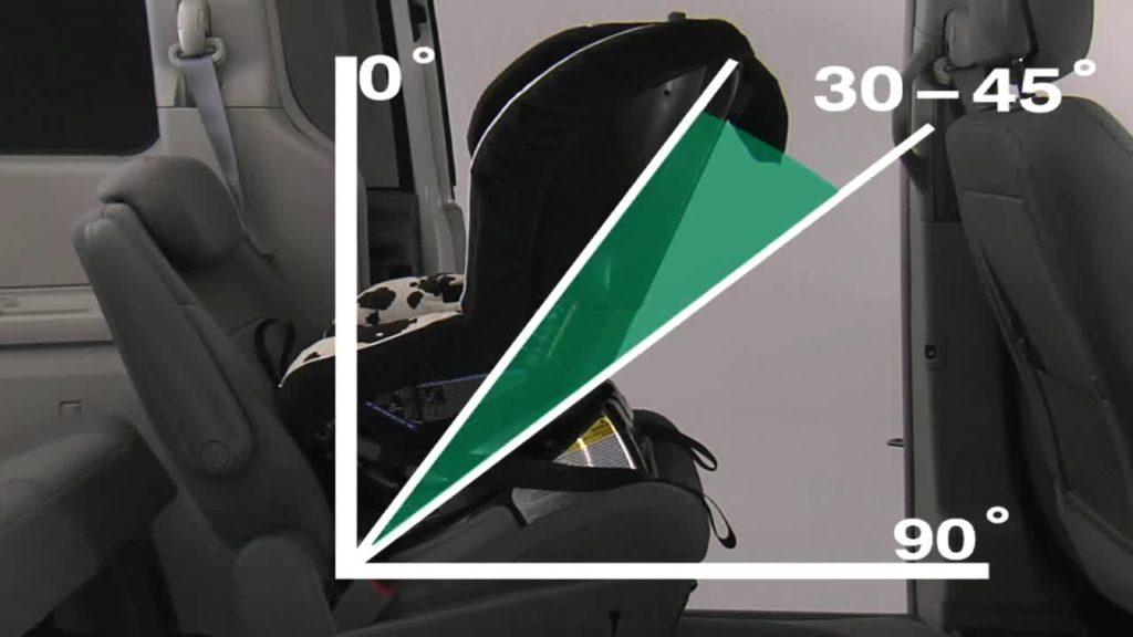 Scaunele auto: erori de instalare si utilizare