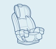 Scaunele auto Graco® inseamna siguranta la superlativ